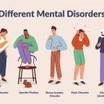 gangguan disosiatif